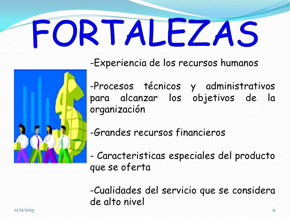 12/11/201311 -Experiencia de los recursos humanos -Procesos técnicos y administrativos para alcanzar los objetivos de la organización -Grandes recurso