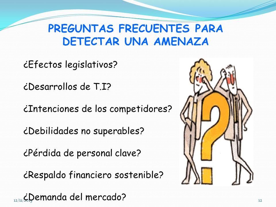 12/11/201312 PREGUNTAS FRECUENTES PARA DETECTAR UNA AMENAZA ¿Efectos legislativos? ¿Desarrollos de T.I? ¿Intenciones de los competidores? ¿Debilidades