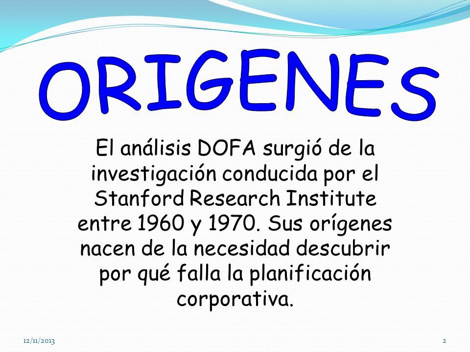 12/11/20132 El análisis DOFA surgió de la investigación conducida por el Stanford Research Institute entre 1960 y 1970. Sus orígenes nacen de la neces