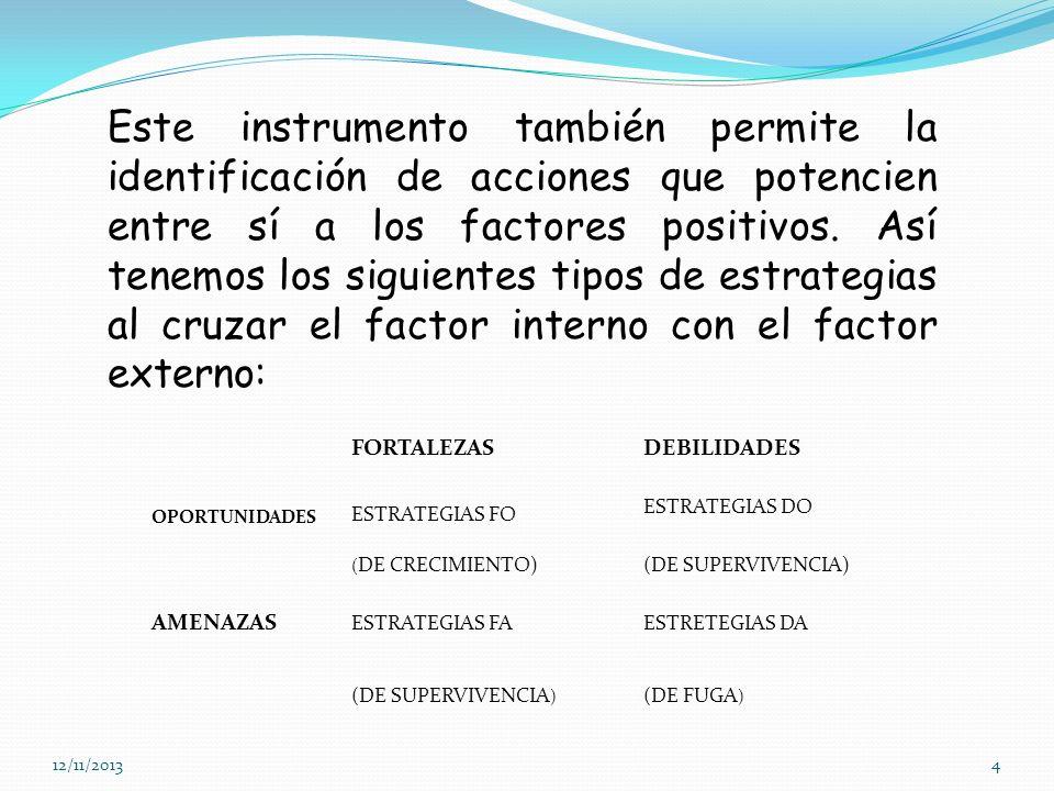 12/11/20134 Este instrumento también permite la identificación de acciones que potencien entre sí a los factores positivos. Así tenemos los siguientes