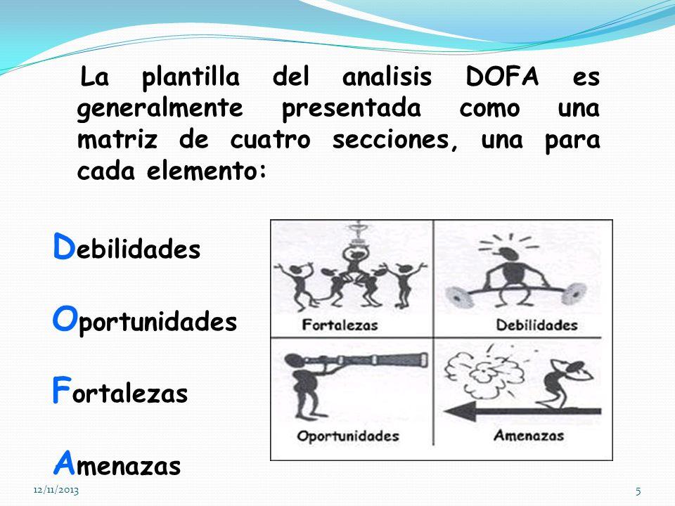 12/11/20135 La plantilla del analisis DOFA es generalmente presentada como una matriz de cuatro secciones, una para cada elemento: D ebilidades O port