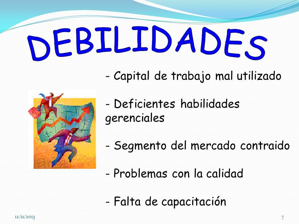 12/11/20137 - Capital de trabajo mal utilizado - Deficientes habilidades gerenciales - Segmento del mercado contraido - Problemas con la calidad - Fal