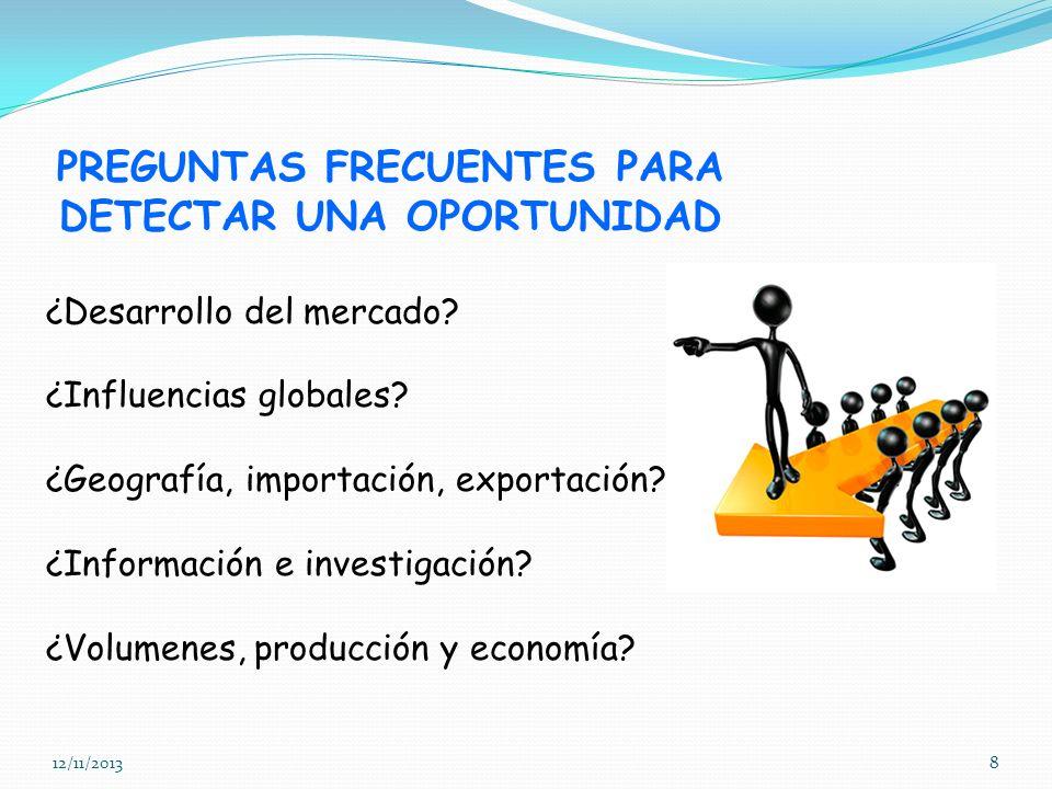 12/11/20138 PREGUNTAS FRECUENTES PARA DETECTAR UNA OPORTUNIDAD ¿Desarrollo del mercado? ¿Influencias globales? ¿Geografía, importación, exportación? ¿