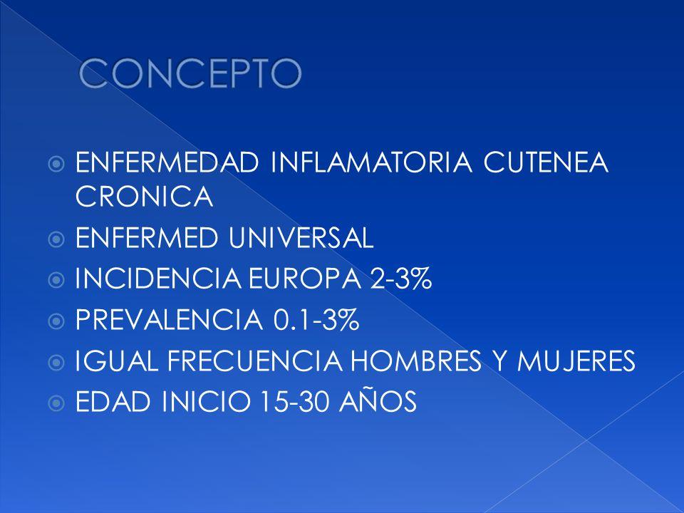 ENFERMEDAD INFLAMATORIA CUTENEA CRONICA ENFERMED UNIVERSAL INCIDENCIA EUROPA 2-3% PREVALENCIA 0.1-3% IGUAL FRECUENCIA HOMBRES Y MUJERES EDAD INICIO 15