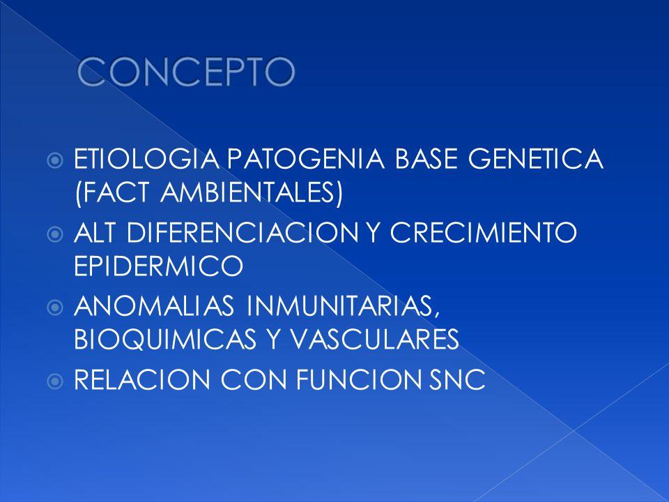 ETIOLOGIA PATOGENIA BASE GENETICA (FACT AMBIENTALES) ALT DIFERENCIACION Y CRECIMIENTO EPIDERMICO ANOMALIAS INMUNITARIAS, BIOQUIMICAS Y VASCULARES RELA