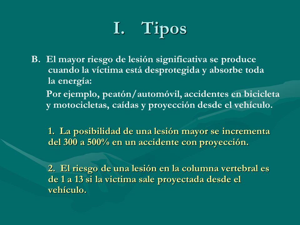 I.Tipos B. B.El mayor riesgo de lesión significativa se produce cuando la víctima está desprotegida y absorbe toda la energía: Por ejemplo, peatón/aut