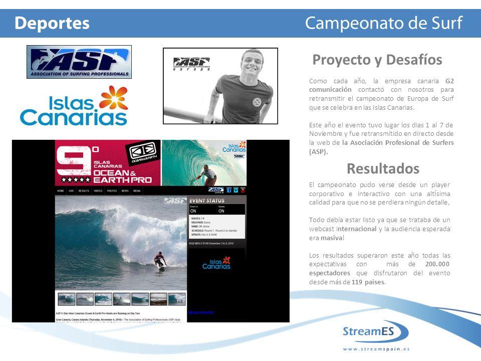 Como cada año, la empresa canaria G2 comunicación contactó con nosotros para retransmitir el campeonato de Europa de Surf que se celebra en las Islas Canarias.