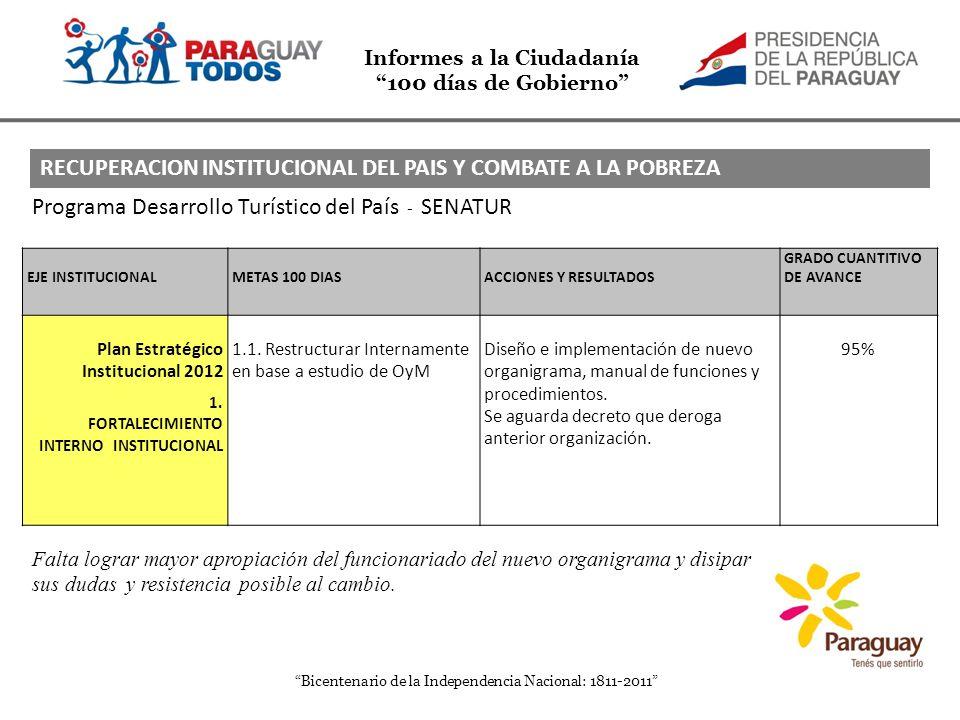 Informes a la Ciudadanía 100 días de Gobierno Bicentenario de la Independencia Nacional: 1811-2011 EJE INSTITUCIONALMETAS 100 DIASACCIONES Y RESULTADO