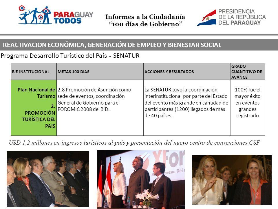 Informes a la Ciudadanía 100 días de Gobierno REACTIVACION ECONÓMICA, GENERACIÓN DE EMPLEO Y BIENESTAR SOCIAL Programa Desarrollo Turístico del País -