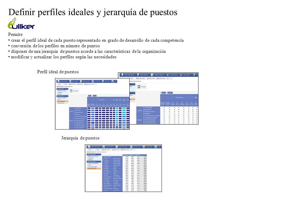 Definir perfiles ideales y jerarquía de puestos Permite crear el perfil ideal de cada puesto representado en grado de desarrollo de cada competencia c