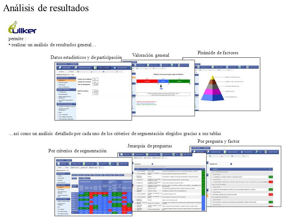 permite : realizar un análisis de resultados general… …así como un análisis detallado por cada uno de los criterios de segmentación elegidos gracias a