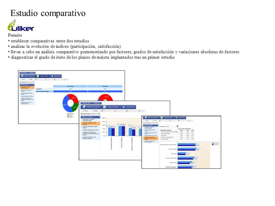 Estudio comparativo Permite establecer comparativas entre dos estudios analizar la evolución de índices (participación, satisfacción) llevar a cabo un