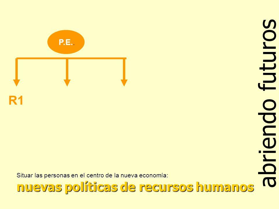 abriendo futuros Situar las personas en el centro de la nueva economía: nuevas políticas de recursos humanos P.E..