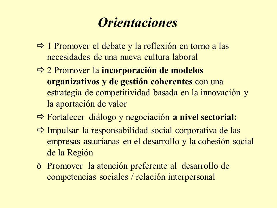 1 Promover el debate y la reflexión en torno a las necesidades de una nueva cultura laboral 2 Promover la incorporación de modelos organizativos y de gestión coherentes con una estrategia de competitividad basada en la innovación y la aportación de valor Fortalecer diálogo y negociación a nivel sectorial: Impulsar la responsabilidad social corporativa de las empresas asturianas en el desarrollo y la cohesión social de la Región ðPromover la atención preferente al desarrollo de competencias sociales / relación interpersonal Orientaciones