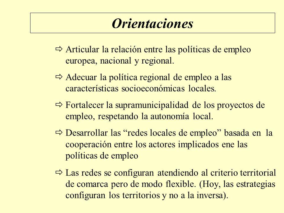 Orientaciones Articular la relación entre las políticas de empleo europea, nacional y regional.