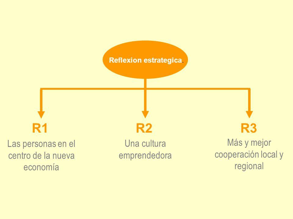 Presentación del proyecto ¿ Por qué una reflexión estratégica?