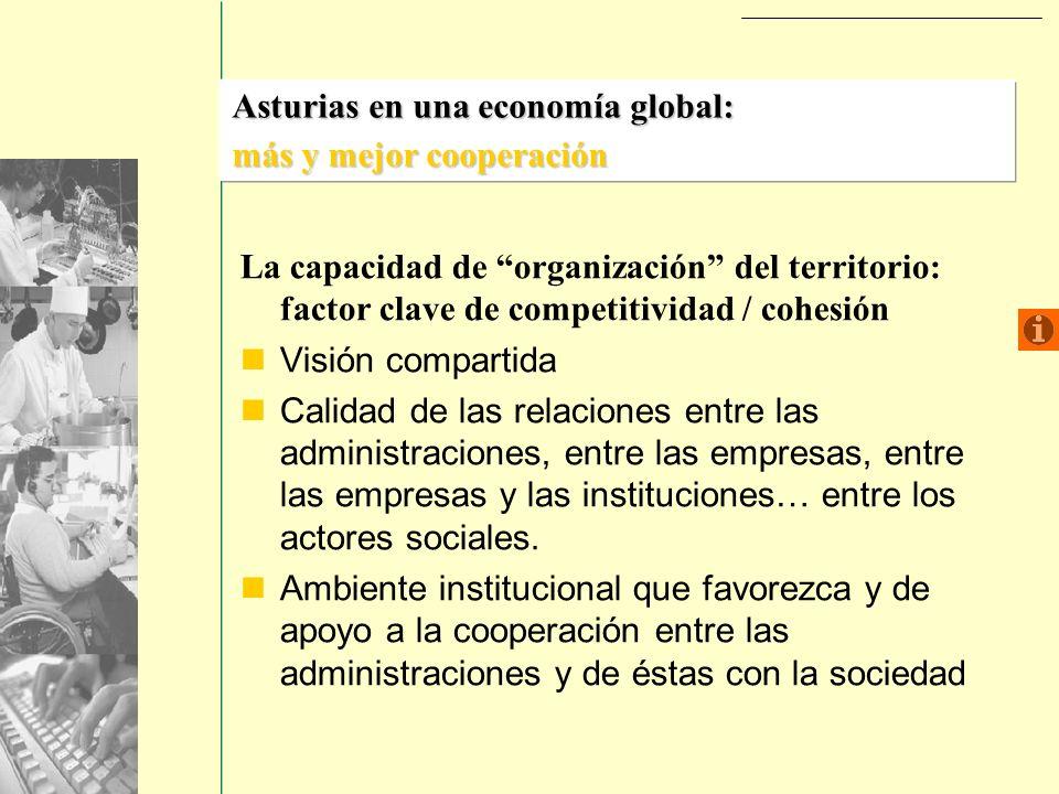 La capacidad de organización del territorio: factor clave de competitividad / cohesión Visión compartida Calidad de las relaciones entre las administraciones, entre las empresas, entre las empresas y las instituciones… entre los actores sociales.