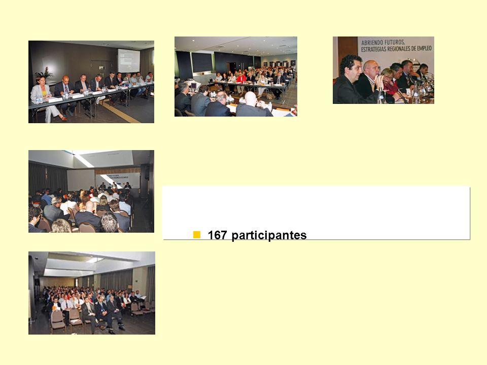 167 participantes