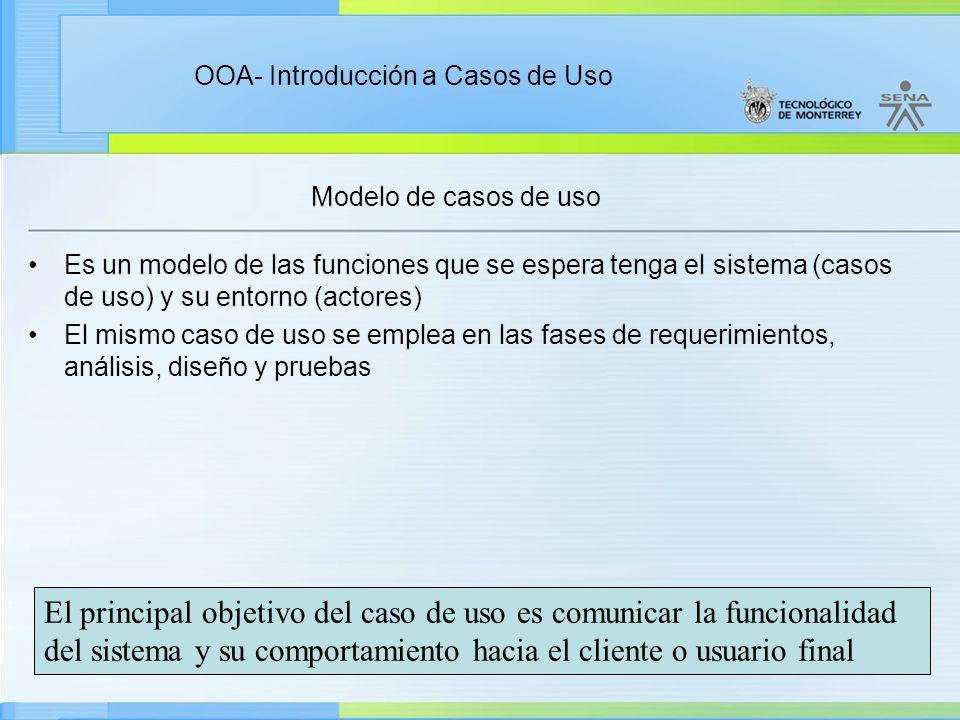 OOA- Introducción a Casos de Uso Modelo de casos de uso Es un modelo de las funciones que se espera tenga el sistema (casos de uso) y su entorno (acto