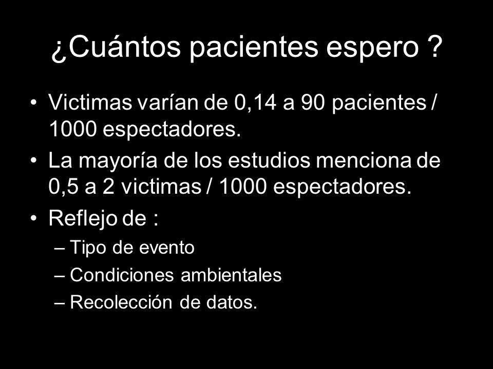 ¿Cuántos pacientes espero ? Victimas varían de 0,14 a 90 pacientes / 1000 espectadores. La mayoría de los estudios menciona de 0,5 a 2 victimas / 1000