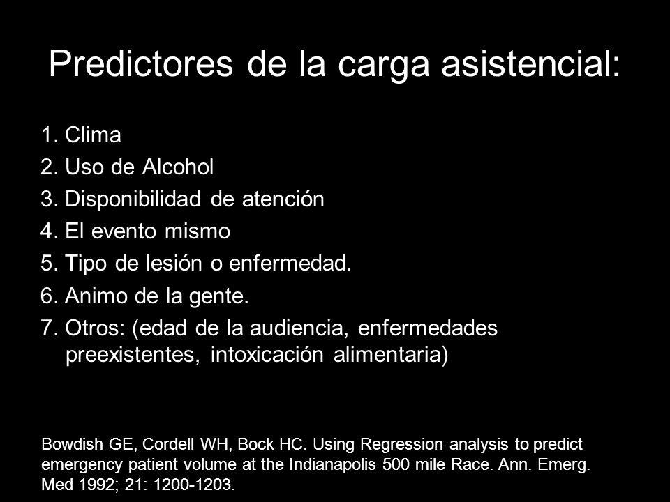 Predictores de la carga asistencial: 1. Clima 2. Uso de Alcohol 3. Disponibilidad de atención 4. El evento mismo 5. Tipo de lesión o enfermedad. 6. An