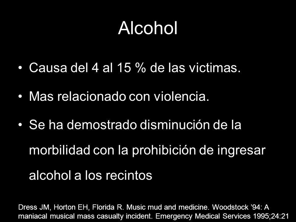 Alcohol Causa del 4 al 15 % de las victimas. Mas relacionado con violencia. Se ha demostrado disminución de la morbilidad con la prohibición de ingres