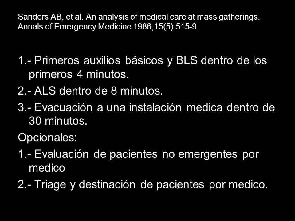 Sanders AB, et al. An analysis of medical care at mass gatherings. Annals of Emergency Medicine 1986;15(5):515-9. 1.- Primeros auxilios básicos y BLS
