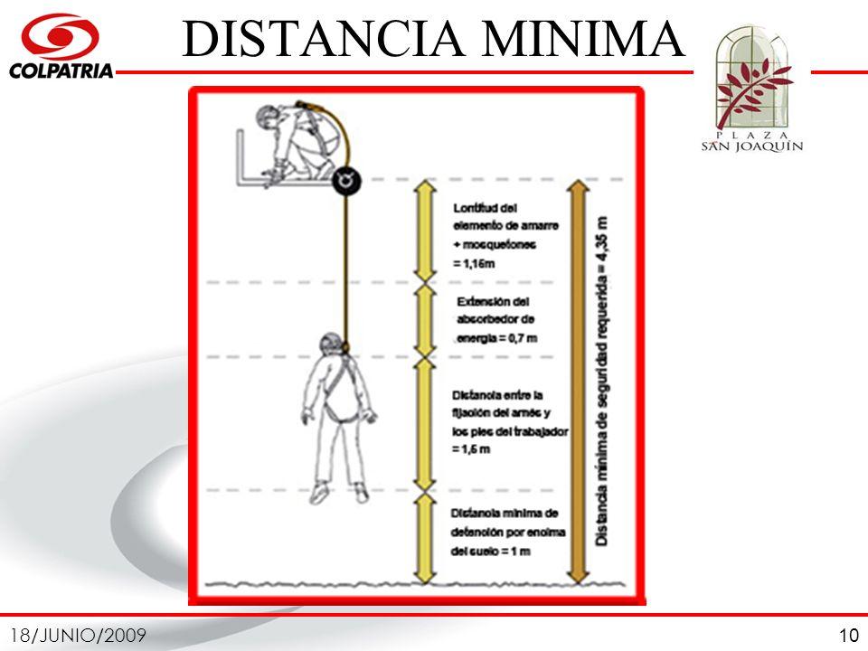 18/JUNIO/2009 10 DISTANCIA MINIMA