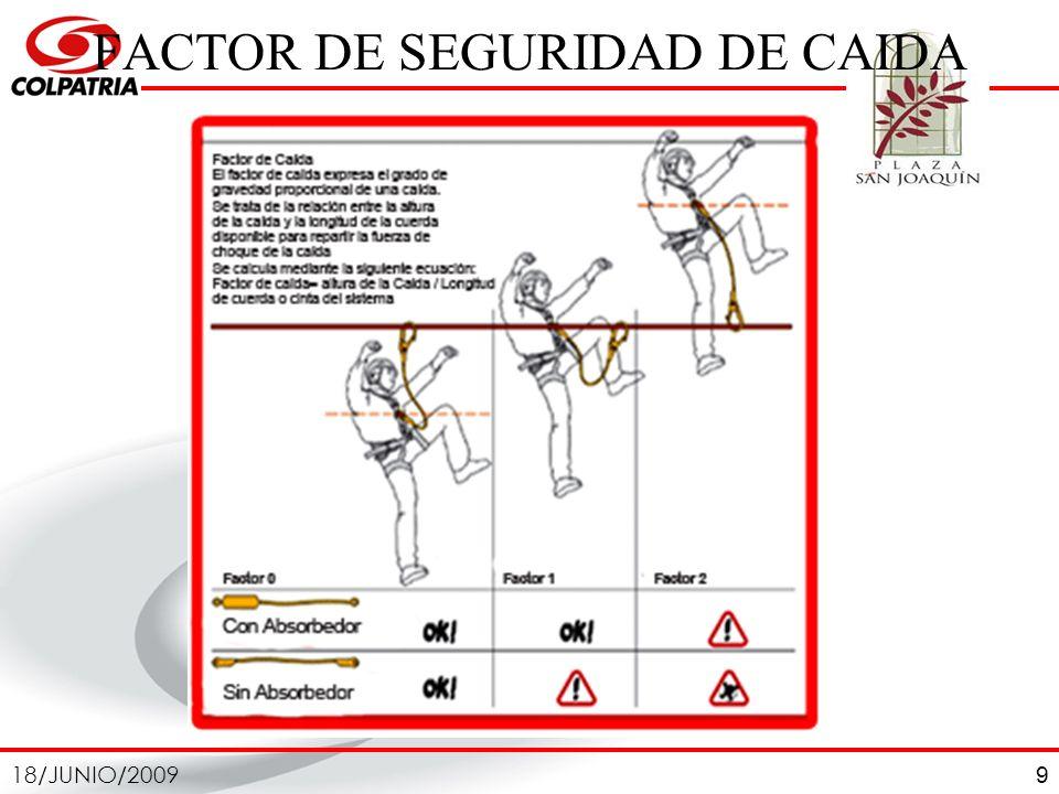 18/JUNIO/2009 9 FACTOR DE SEGURIDAD DE CAIDA