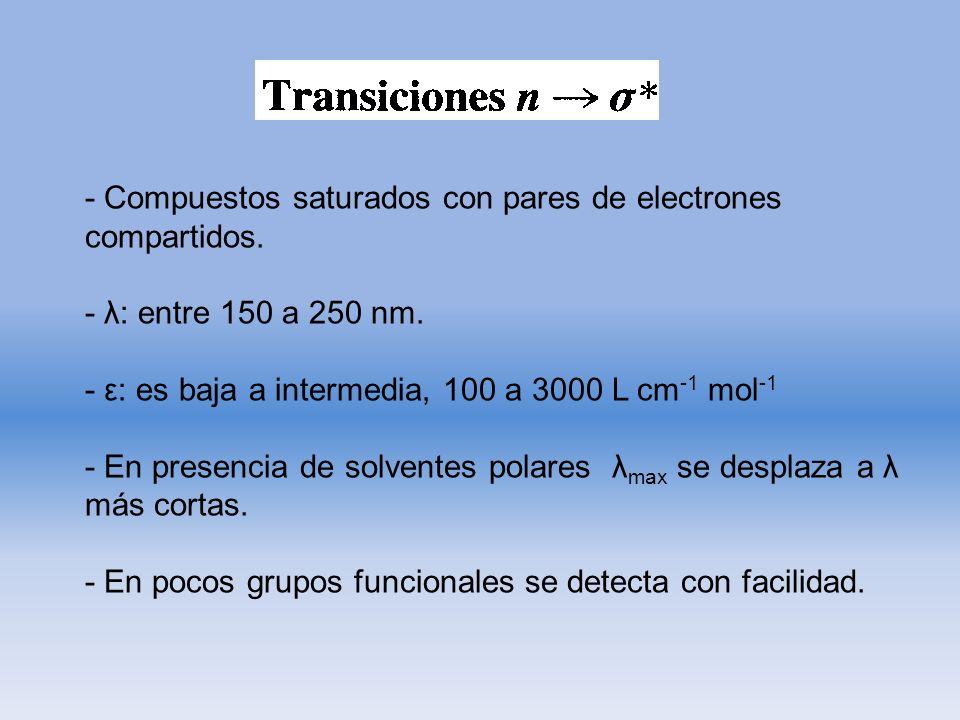 - Compuestos saturados con pares de electrones compartidos. - λ: entre 150 a 250 nm. - ε: es baja a intermedia, 100 a 3000 L cm -1 mol -1 - En presenc