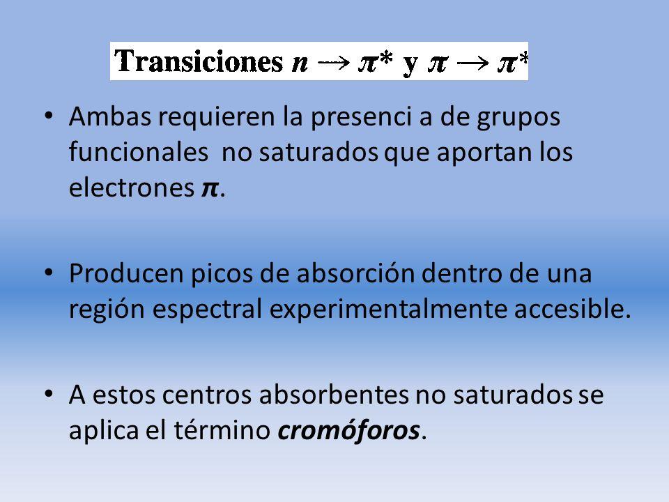 Ambas requieren la presenci a de grupos funcionales no saturados que aportan los electrones π. Producen picos de absorción dentro de una región espect