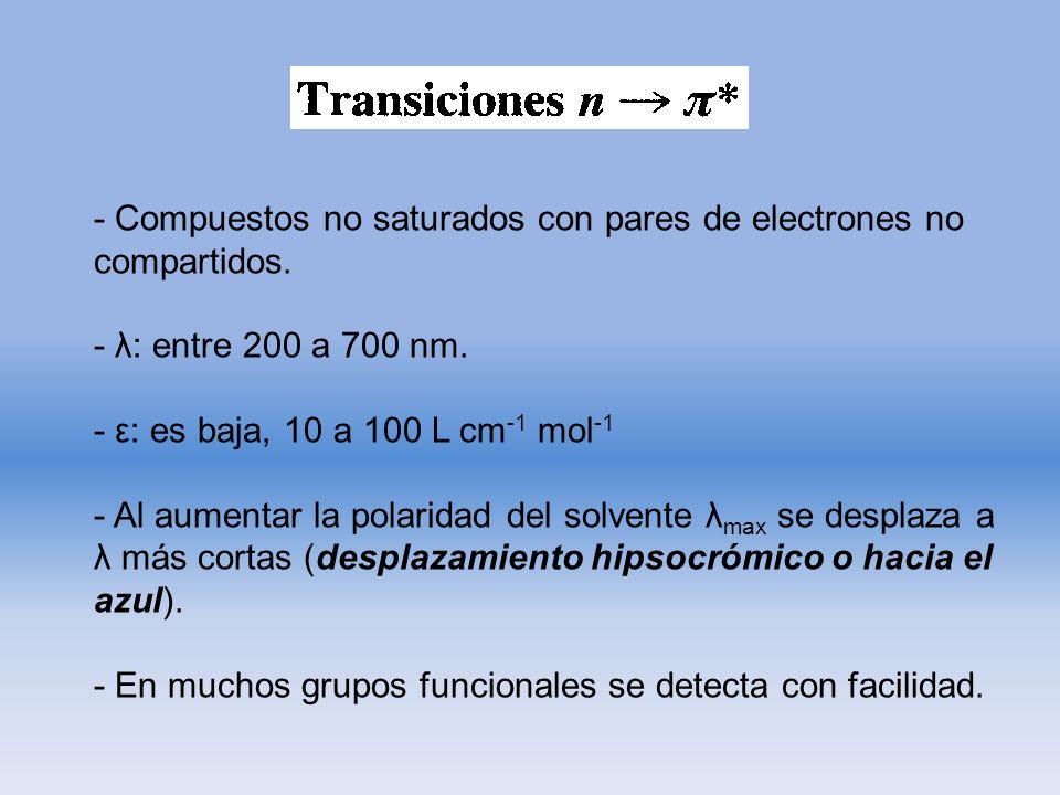 - Compuestos no saturados con pares de electrones no compartidos. - λ: entre 200 a 700 nm. - ε: es baja, 10 a 100 L cm -1 mol -1 - Al aumentar la pola