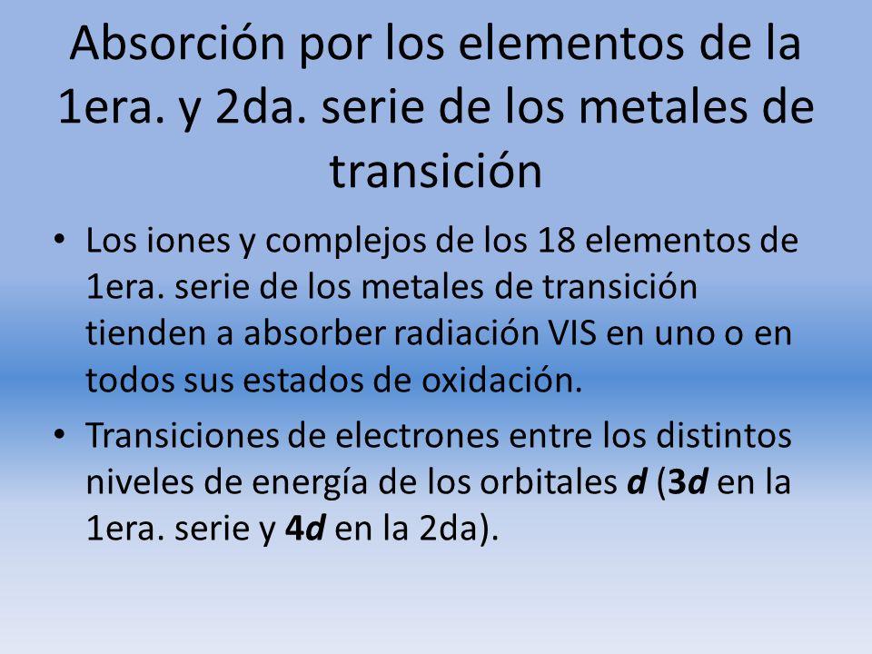 Absorción por los elementos de la 1era. y 2da. serie de los metales de transición Los iones y complejos de los 18 elementos de 1era. serie de los meta