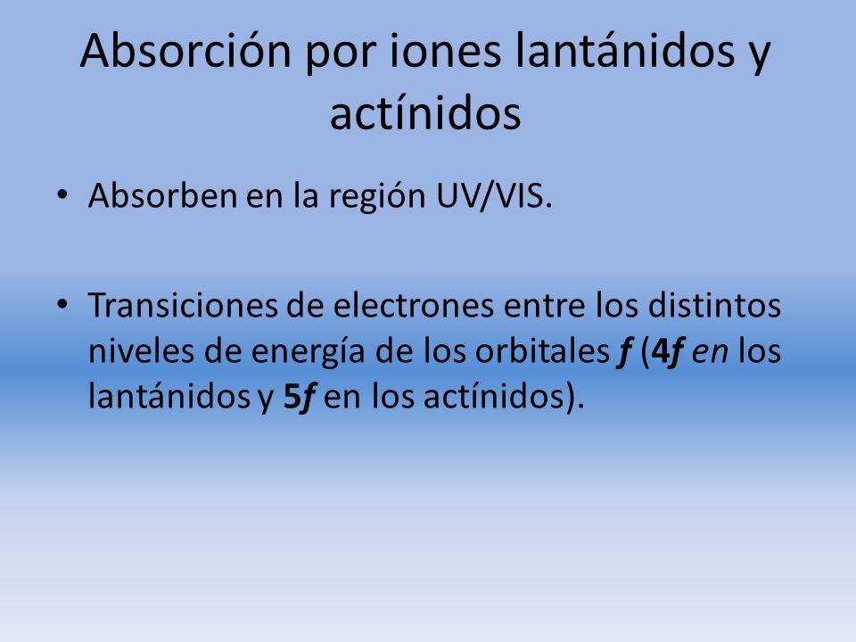 Absorción por iones lantánidos y actínidos Absorben en la región UV/VIS. Transiciones de electrones entre los distintos niveles de energía de los orbi