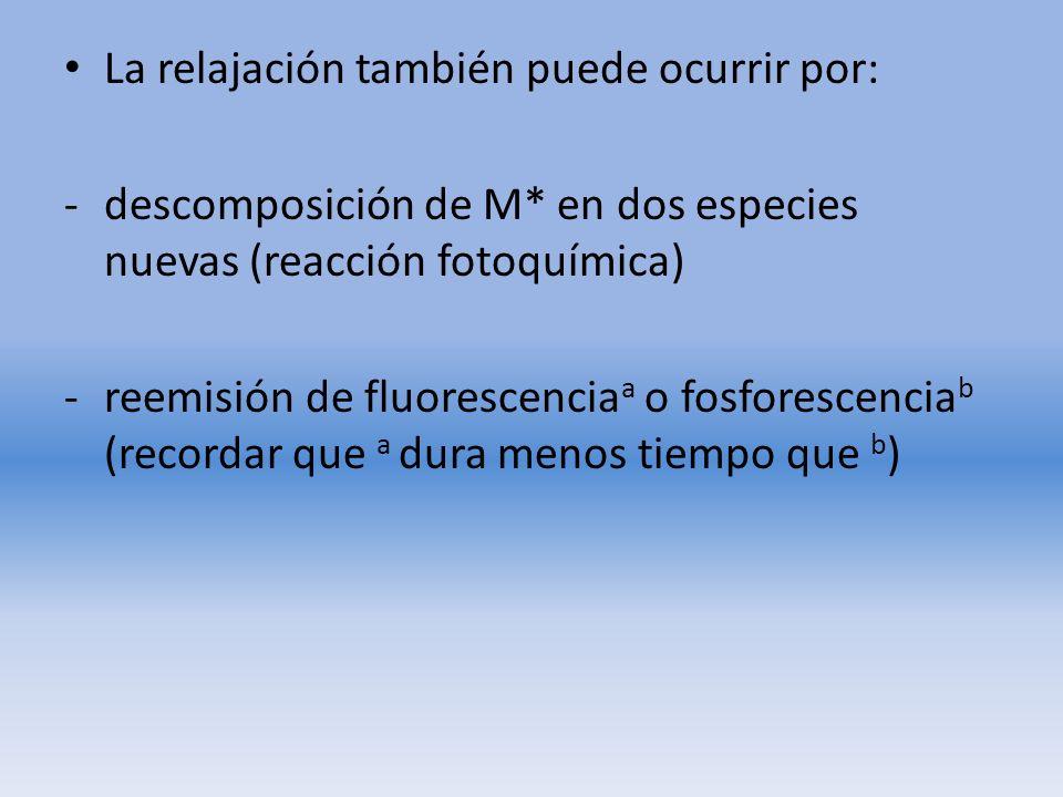 La relajación también puede ocurrir por: -descomposición de M* en dos especies nuevas (reacción fotoquímica) -reemisión de fluorescencia a o fosforesc