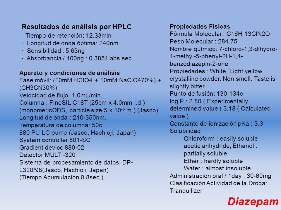 Resultados de análisis por HPLC Tiempo de retención: 12.33min · Longitud de onda óptima: 240nm · Sensibilidad : 5.63ng · Absorbancia / 100ng : 0.3851