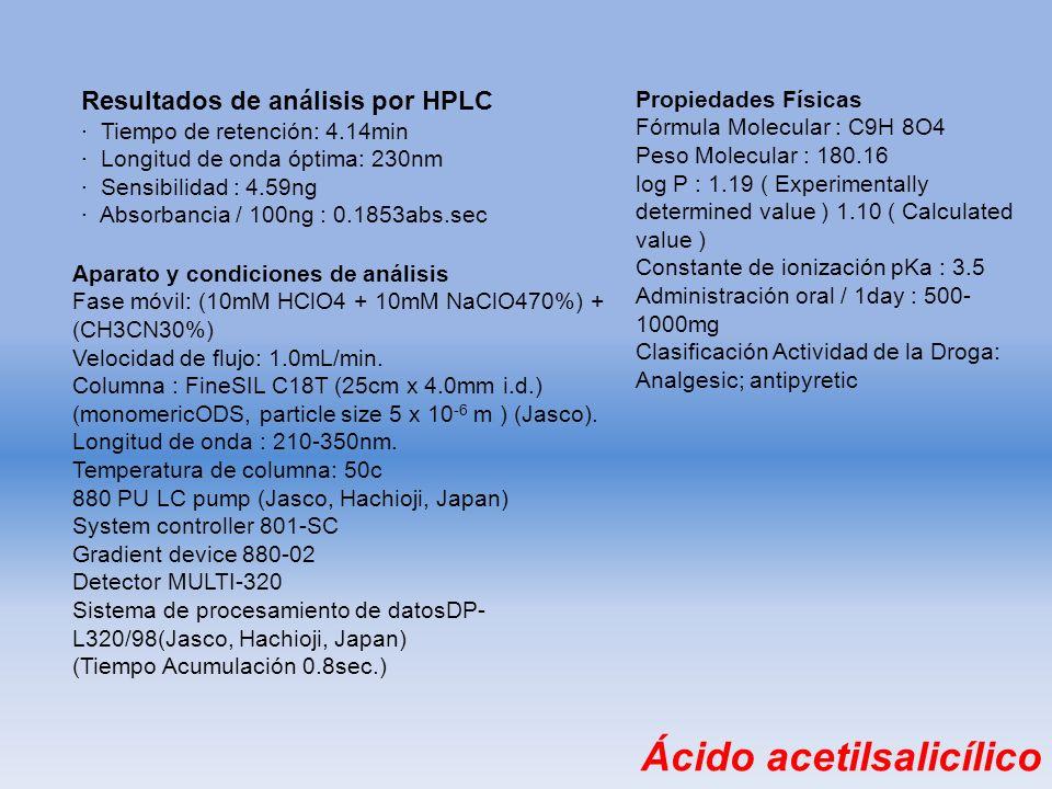 Resultados de análisis por HPLC · Tiempo de retención: 4.14min · Longitud de onda óptima: 230nm · Sensibilidad : 4.59ng · Absorbancia / 100ng : 0.1853