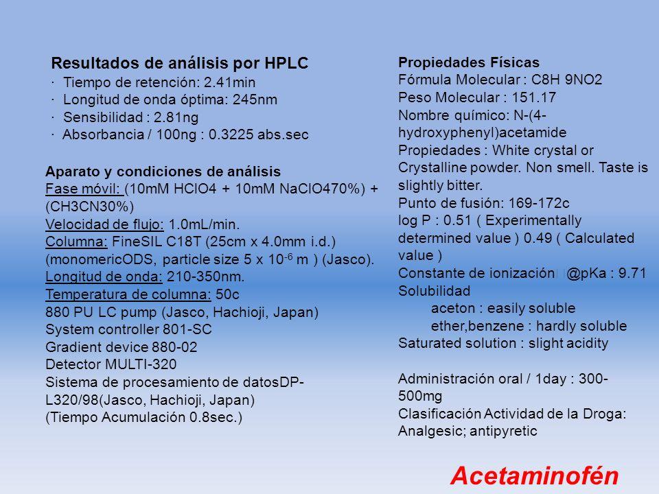 Resultados de análisis por HPLC · Tiempo de retención: 2.41min · Longitud de onda óptima: 245nm · Sensibilidad : 2.81ng · Absorbancia / 100ng : 0.3225