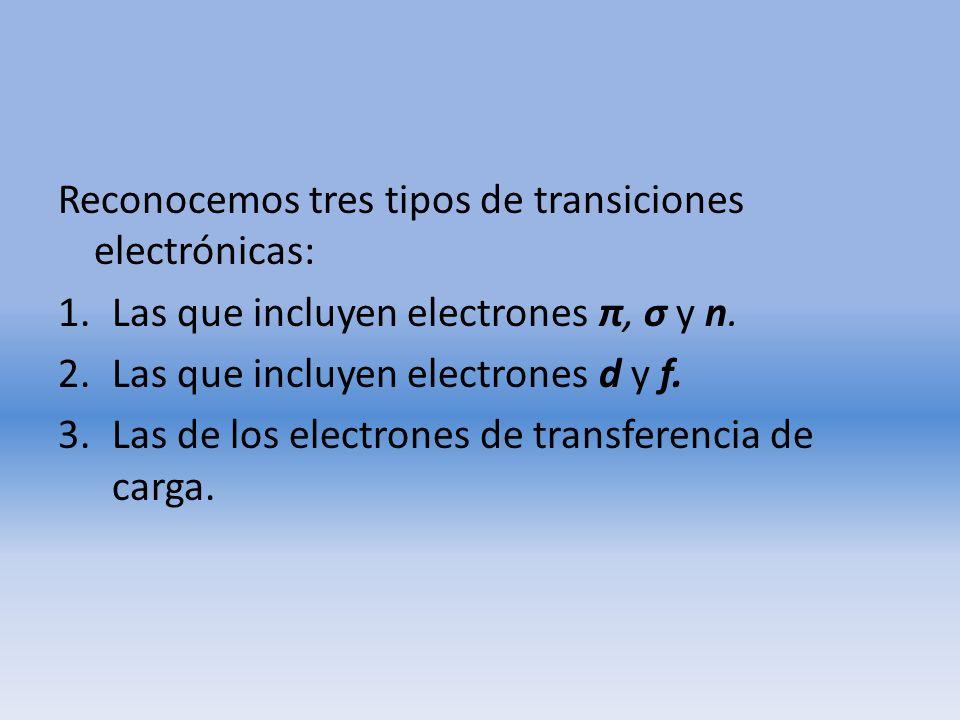 Reconocemos tres tipos de transiciones electrónicas: 1.Las que incluyen electrones π, σ y n. 2.Las que incluyen electrones d y f. 3.Las de los electro