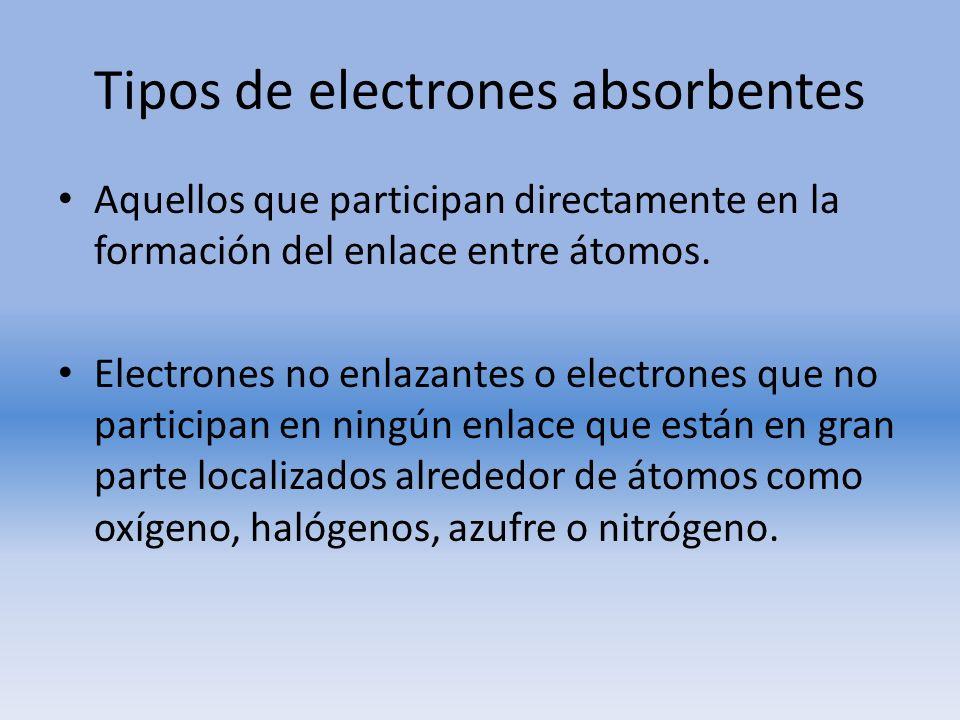 Tipos de electrones absorbentes Aquellos que participan directamente en la formación del enlace entre átomos. Electrones no enlazantes o electrones qu