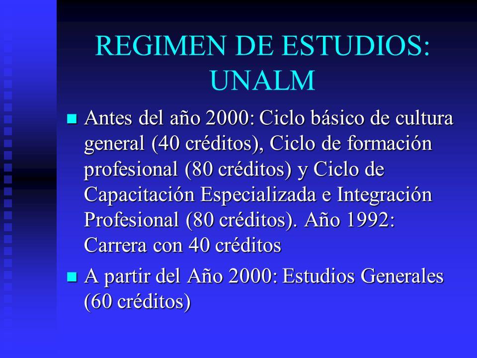 REGIMEN DE ESTUDIOS: UNALM Antes del año 2000: Ciclo básico de cultura general (40 créditos), Ciclo de formación profesional (80 créditos) y Ciclo de