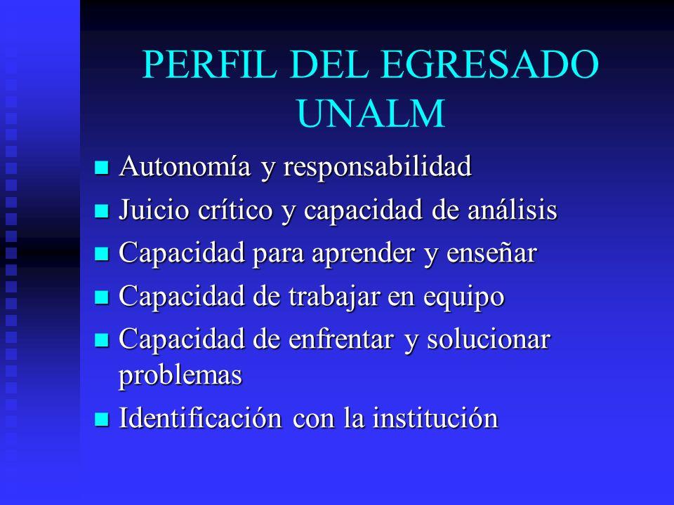PERFIL DEL EGRESADO UNALM Autonomía y responsabilidad Autonomía y responsabilidad Juicio crítico y capacidad de análisis Juicio crítico y capacidad de