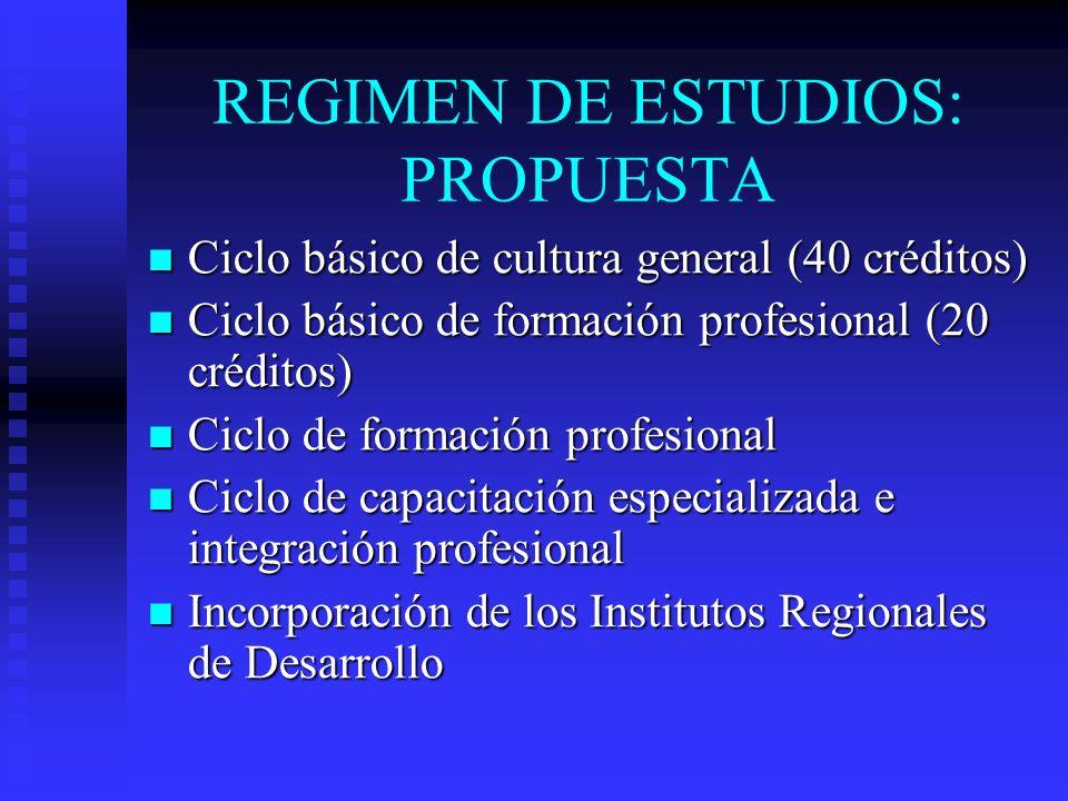 REGIMEN DE ESTUDIOS: PROPUESTA Ciclo básico de cultura general (40 créditos) Ciclo básico de cultura general (40 créditos) Ciclo básico de formación p