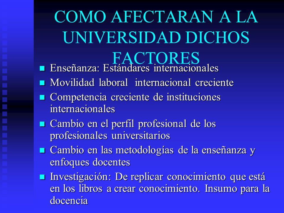 COMO AFECTARAN A LA UNIVERSIDAD DICHOS FACTORES Enseñanza: Estándares internacionales Enseñanza: Estándares internacionales Movilidad laboral internac