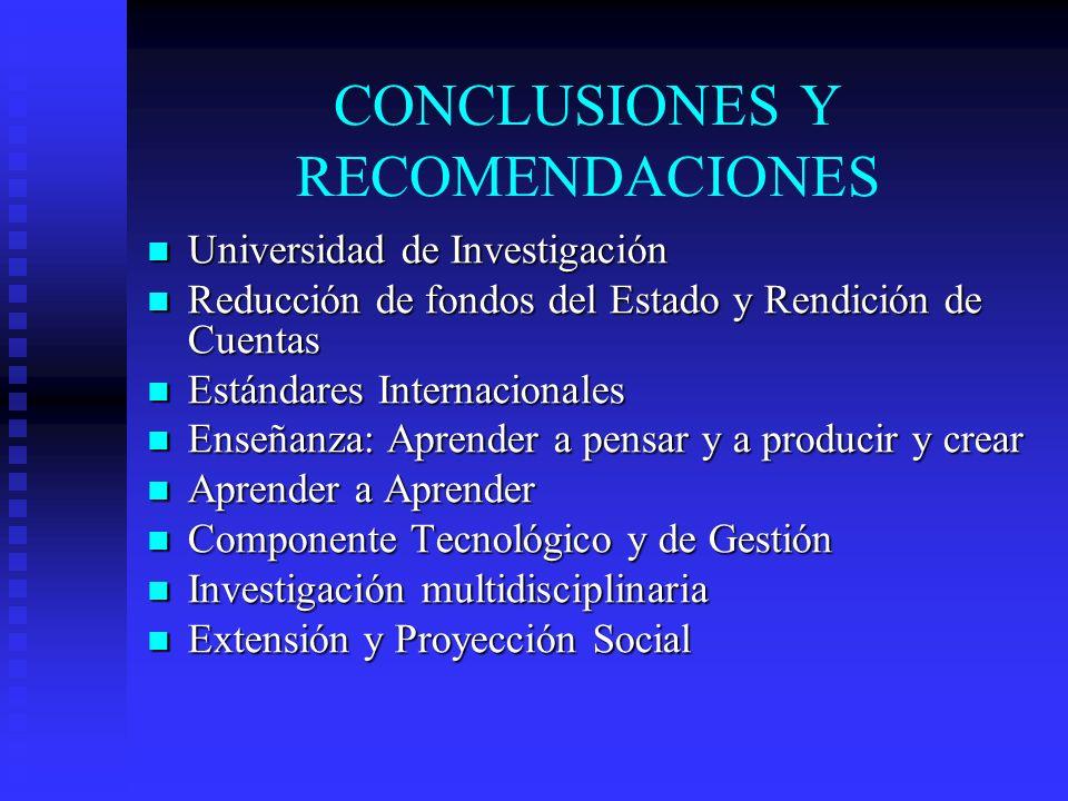 CONCLUSIONES Y RECOMENDACIONES Universidad de Investigación Universidad de Investigación Reducción de fondos del Estado y Rendición de Cuentas Reducci