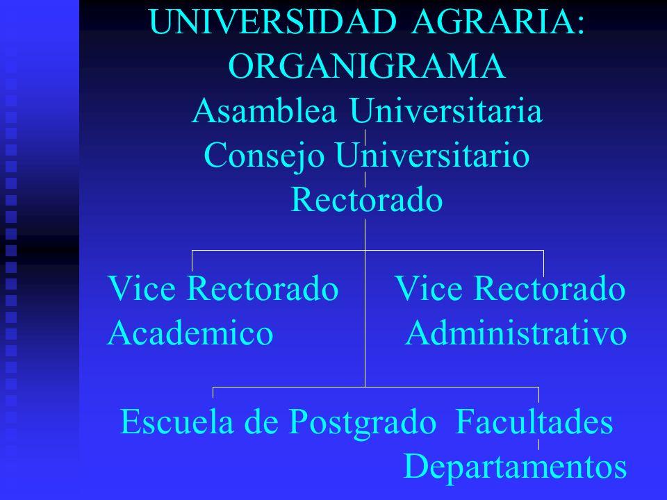 UNIVERSIDAD AGRARIA: UNIVERSIDAD AGRARIA: ORGANIGRAMA Asamblea Universitaria Consejo Universitario Rectorado Vice Rectorado Vice Rectorado Academico A