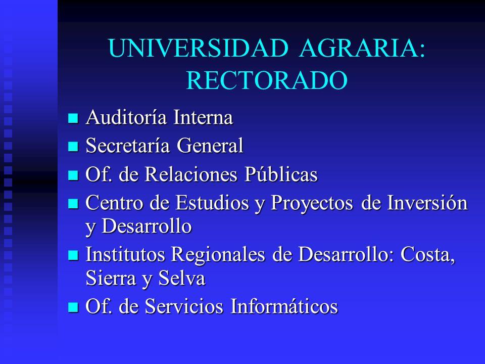 UNIVERSIDAD AGRARIA: RECTORADO Auditoría Interna Auditoría Interna Secretaría General Secretaría General Of. de Relaciones Públicas Of. de Relaciones