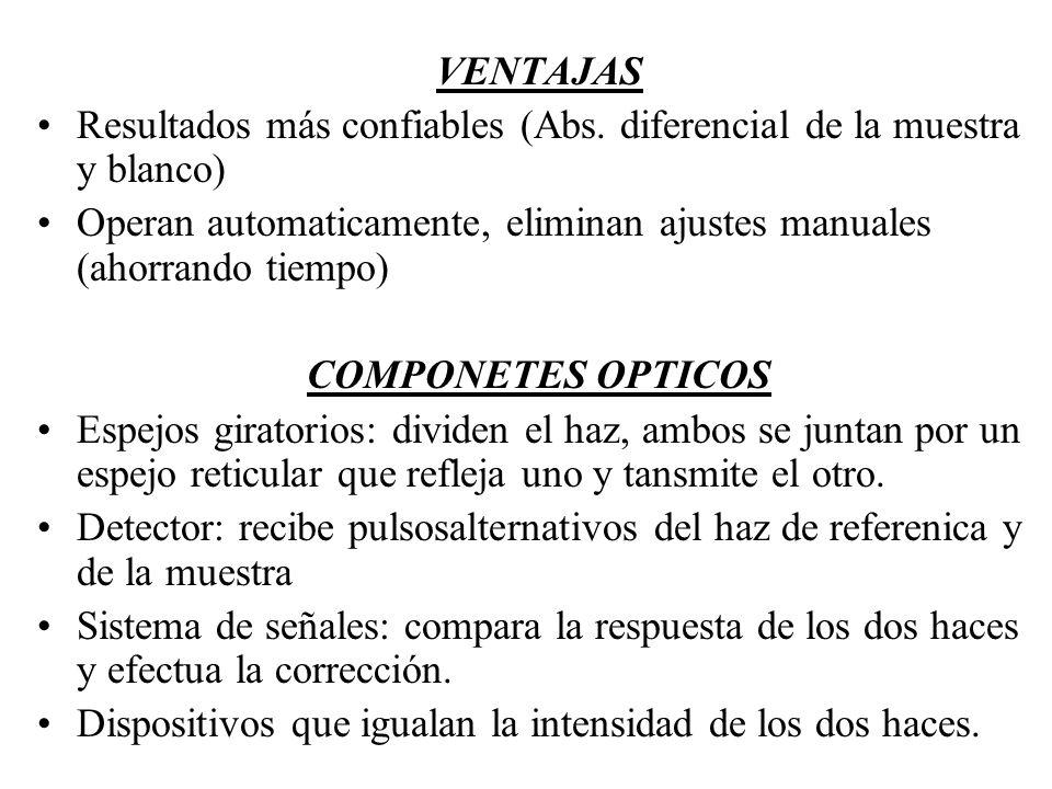 VENTAJAS Resultados más confiables (Abs. diferencial de la muestra y blanco) Operan automaticamente, eliminan ajustes manuales (ahorrando tiempo) COMP