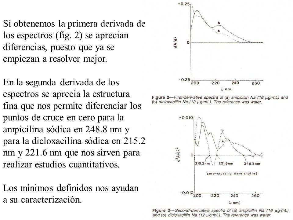 Si obtenemos la primera derivada de los espectros (fig. 2) se aprecian diferencias, puesto que ya se empiezan a resolver mejor. En la segunda derivada