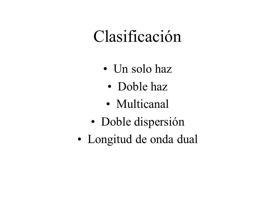 Clasificación Un solo haz Doble haz Multicanal Doble dispersión Longitud de onda dual